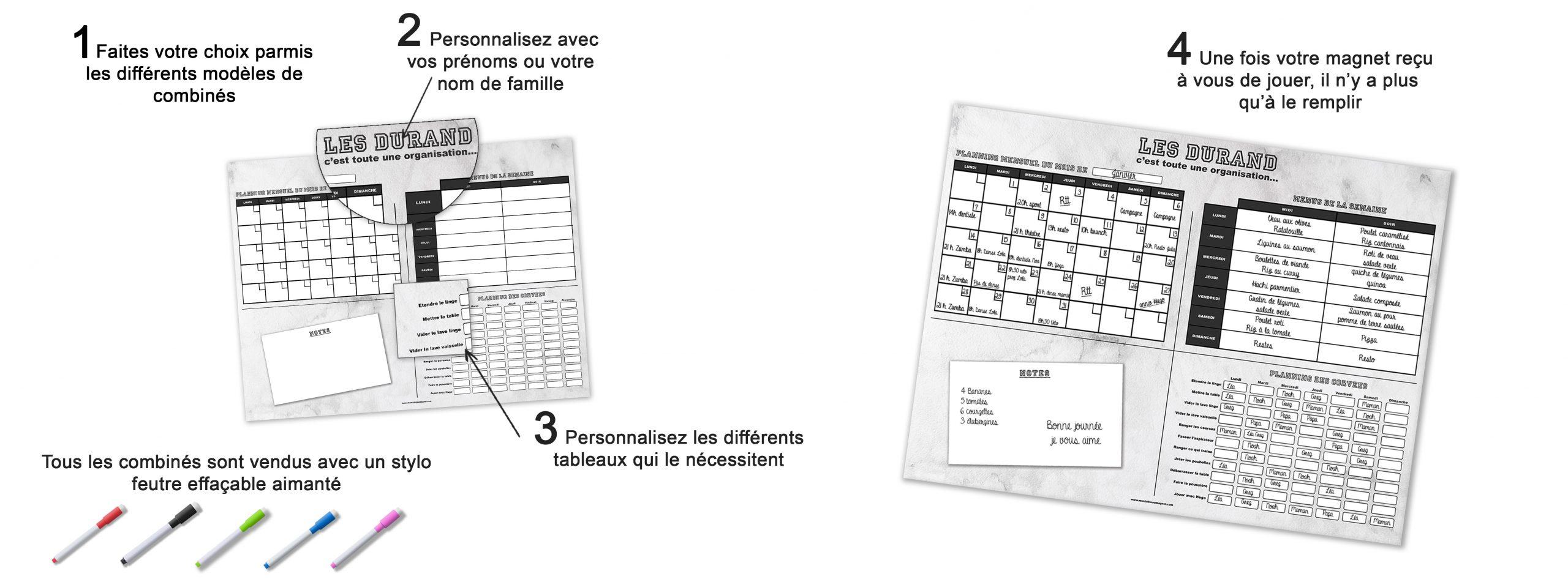 mode d'emploi pour personnaliser le combiné de plusieurs tableaux pour l'organisation de la famille